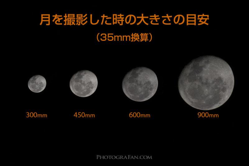 焦点距離の違いによる月の大きさの比較