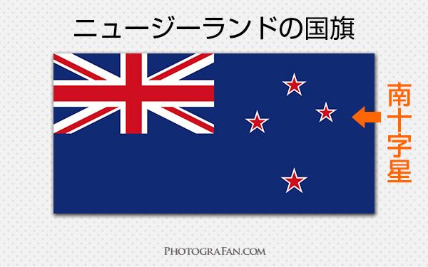 ニュージーランドの国旗には南十字星が使われている