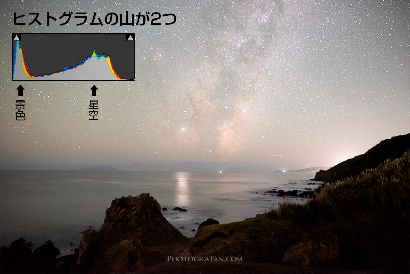 星景写真の典型的なヒストグラム