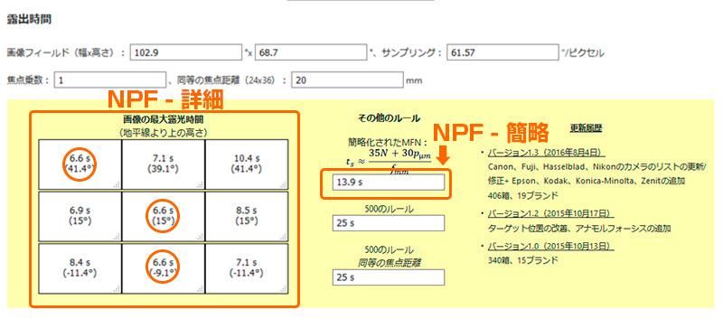 NPFルールの計算結果