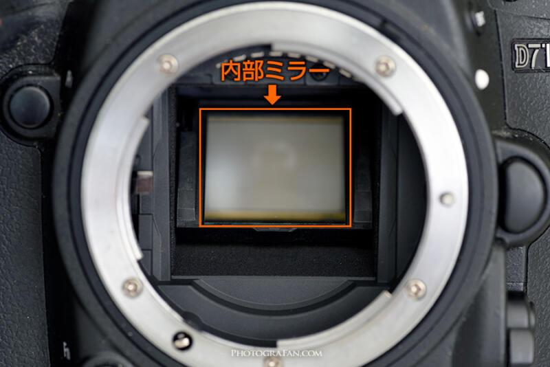 一眼レフカメラ内部のミラー