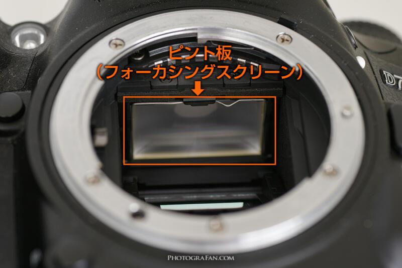 ピント板(ピントグラス、またはフォーカシングスクリーン)